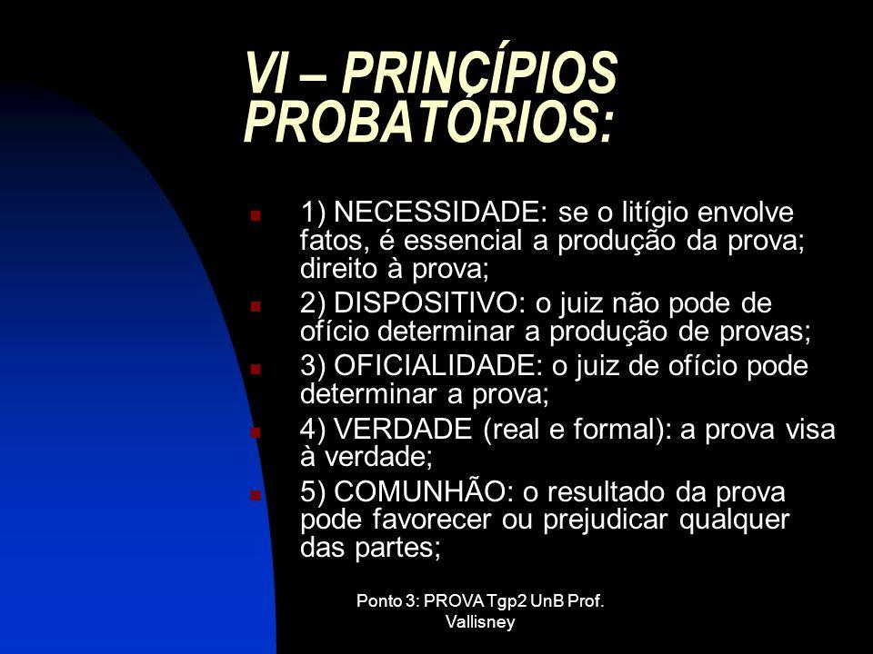 VI – PRINCÍPIOS PROBATÓRIOS: