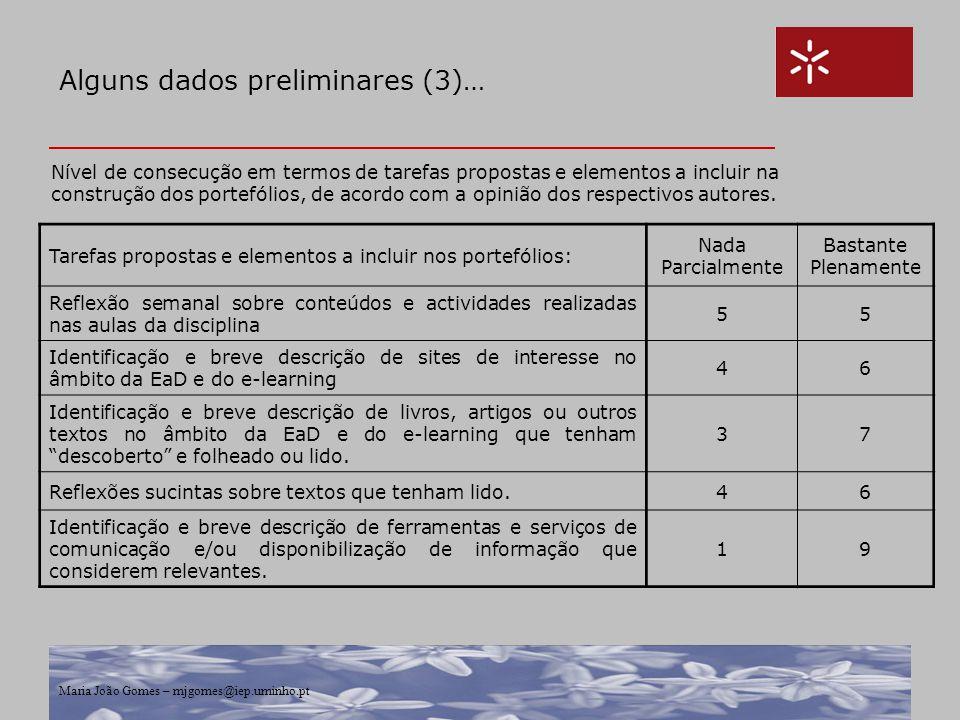 Alguns dados preliminares (3)…