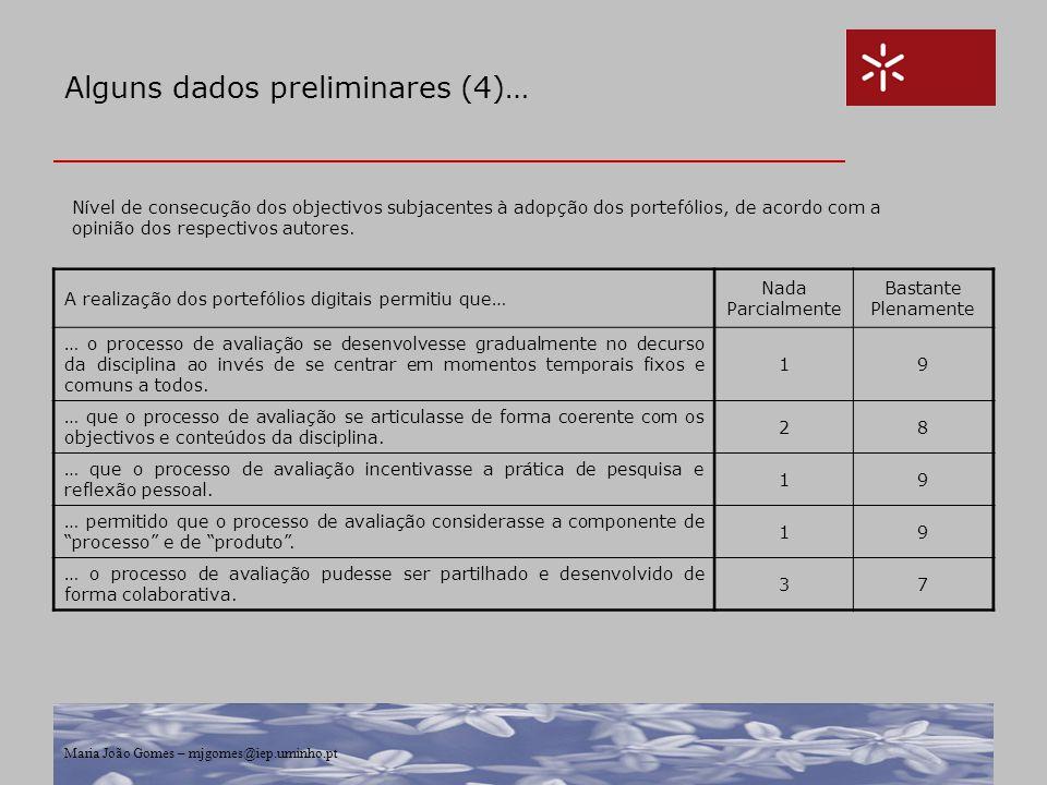 Alguns dados preliminares (4)…