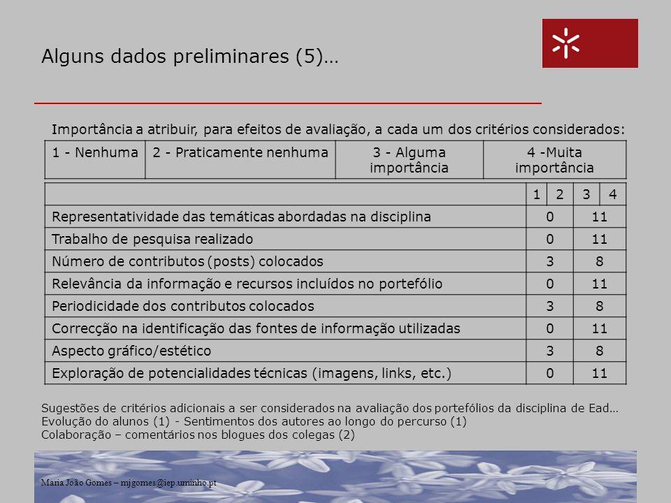 Alguns dados preliminares (5)…