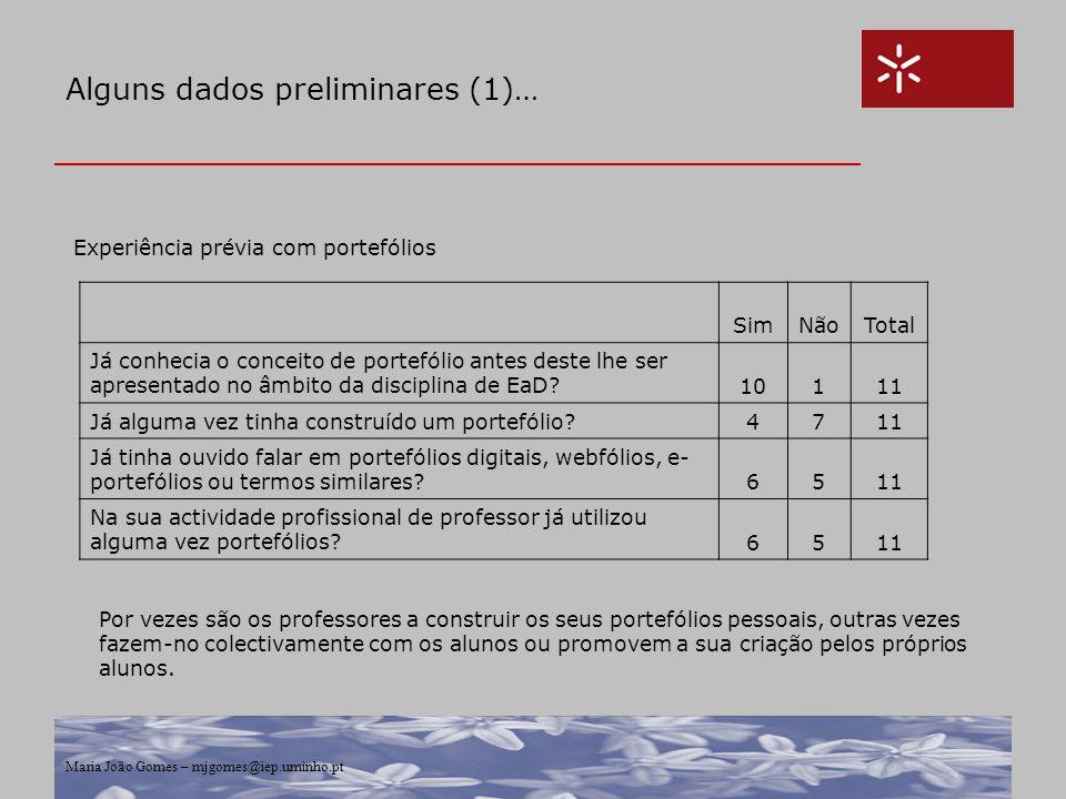 Alguns dados preliminares (1)…