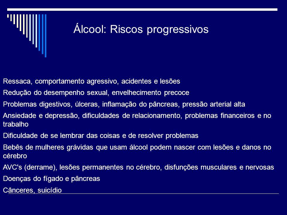 Álcool: Riscos progressivos