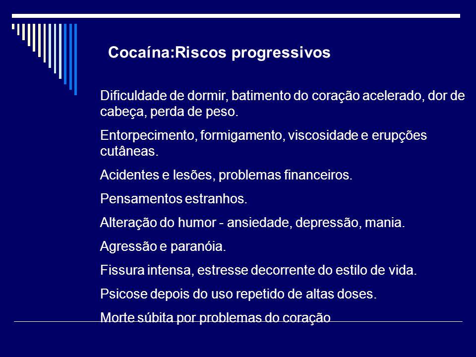 Cocaína:Riscos progressivos