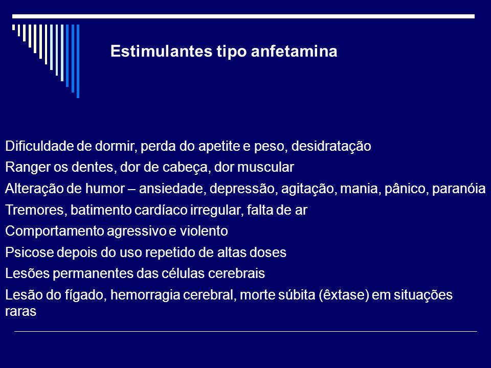 Estimulantes tipo anfetamina