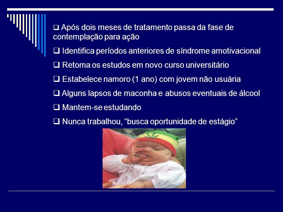 Identifica períodos anteriores de síndrome amotivacional