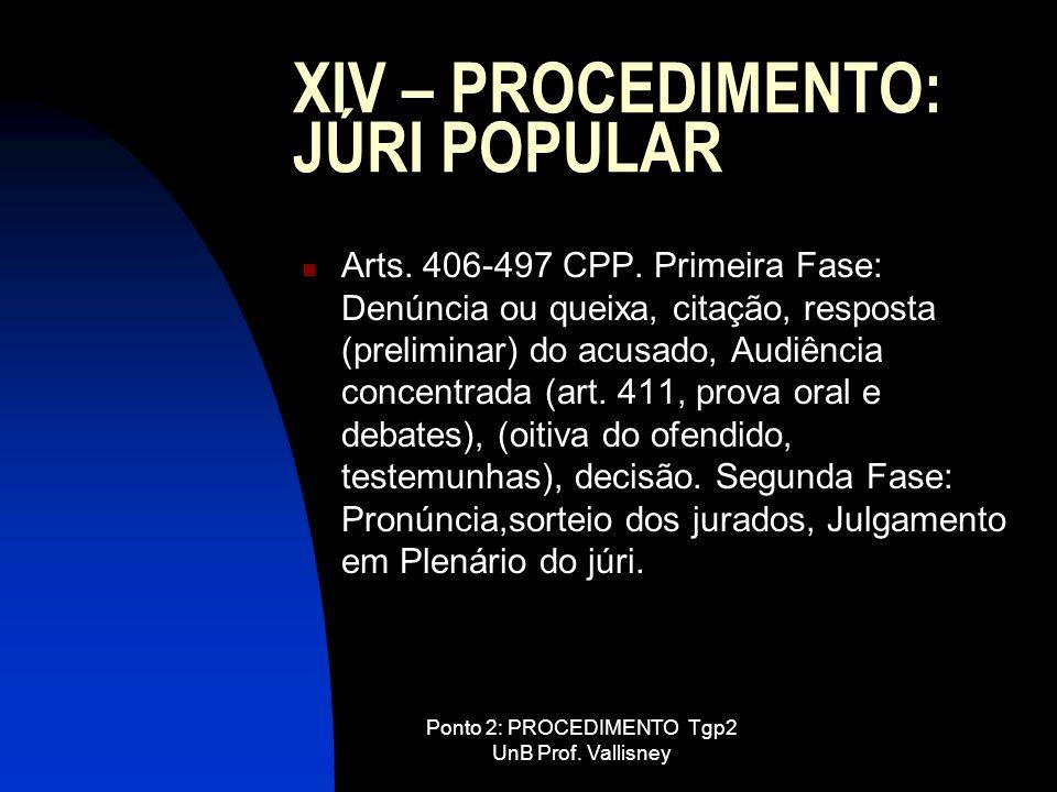 XIV – PROCEDIMENTO: JÚRI POPULAR