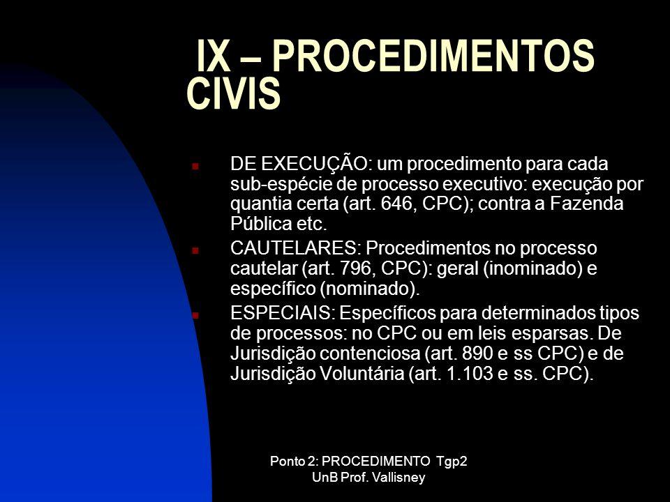 IX – PROCEDIMENTOS CIVIS