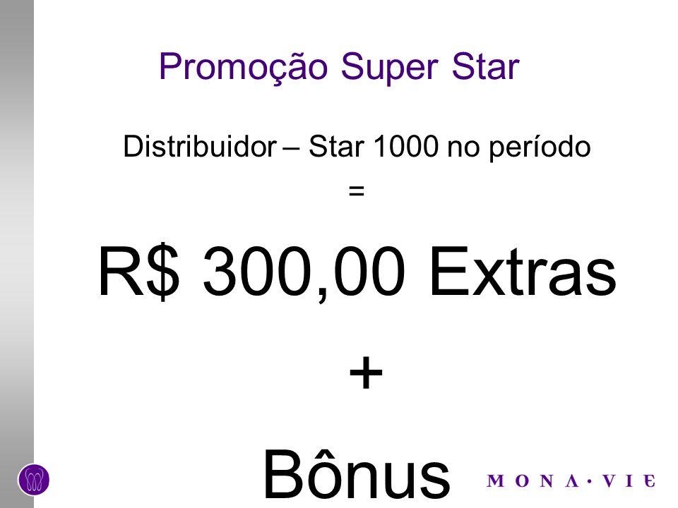 Distribuidor – Star 1000 no período