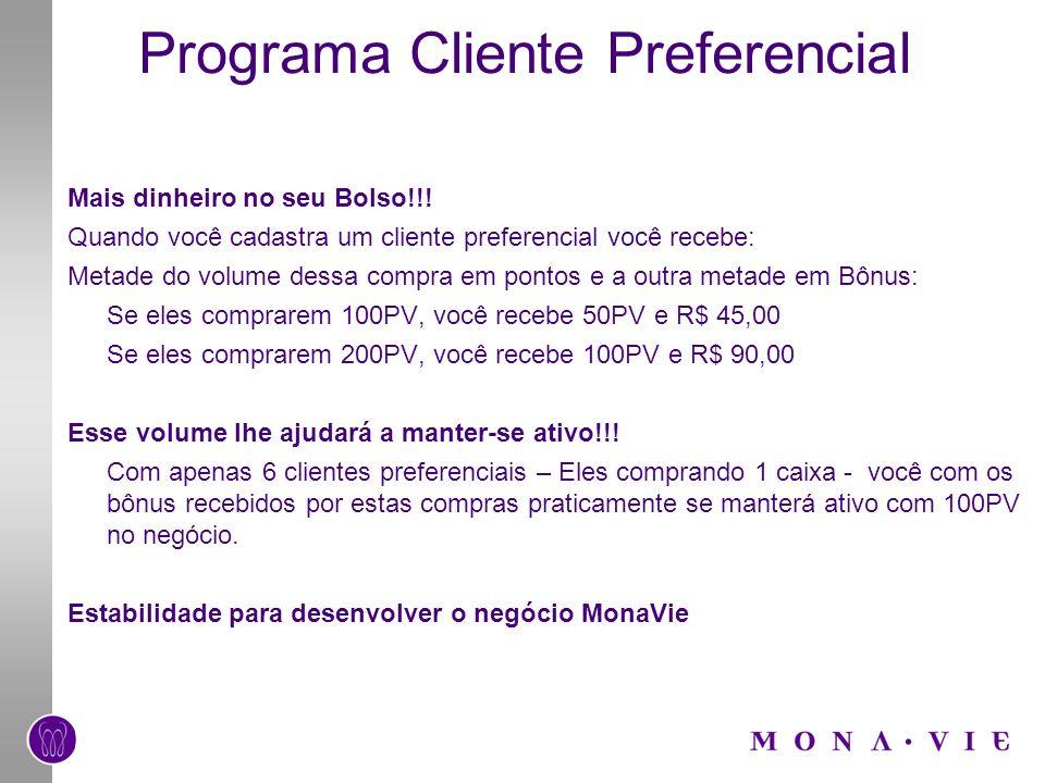 Programa Cliente Preferencial