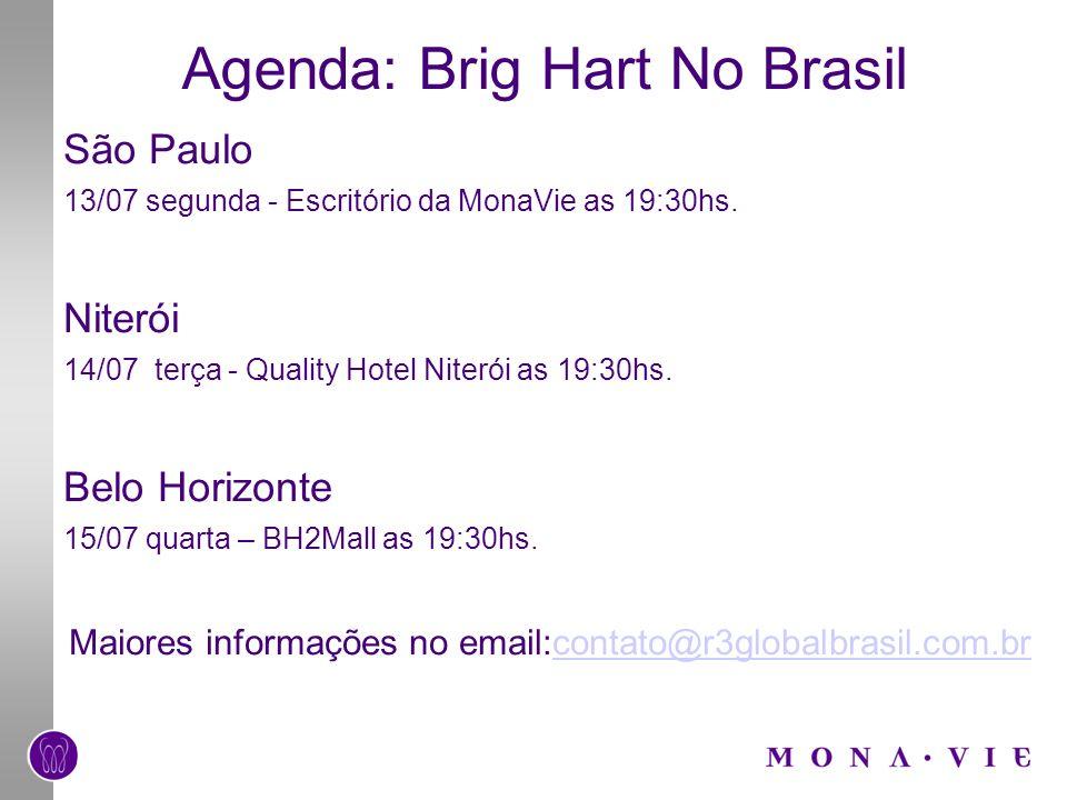 Agenda: Brig Hart No Brasil