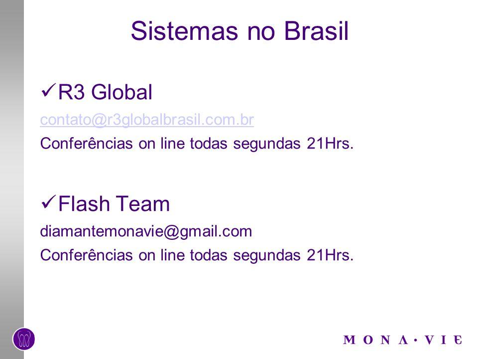 Sistemas no Brasil R3 Global Flash Team contato@r3globalbrasil.com.br
