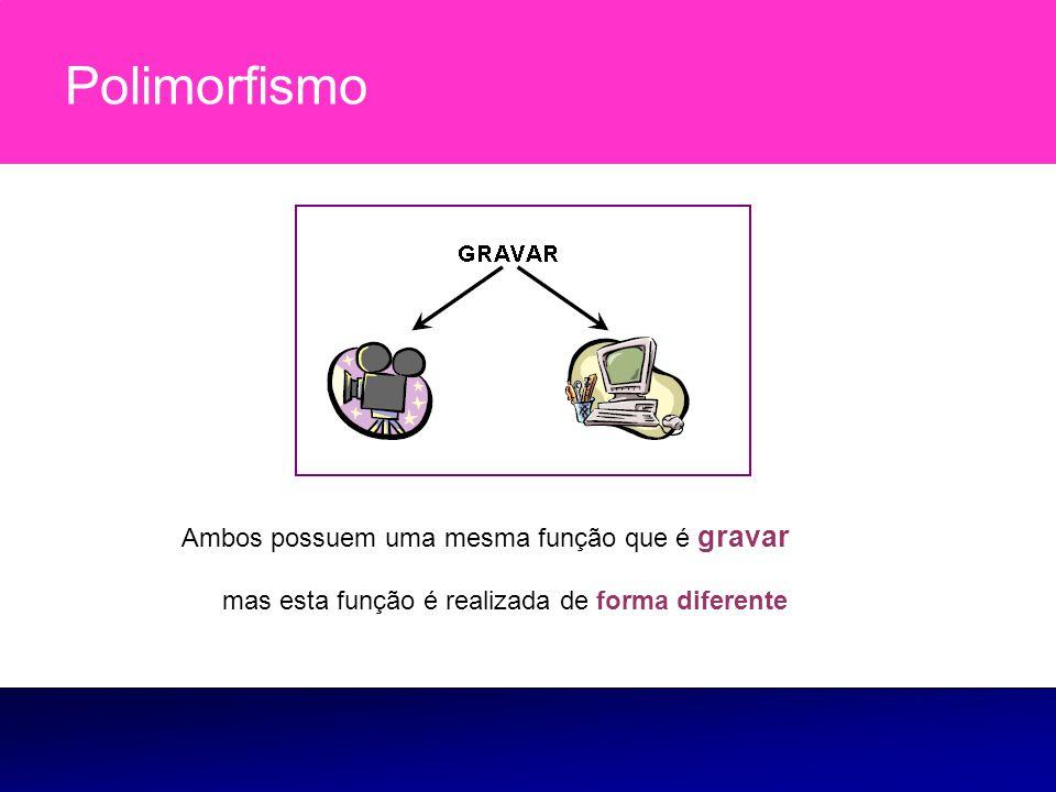 Polimorfismo Ambos possuem uma mesma função que é gravar