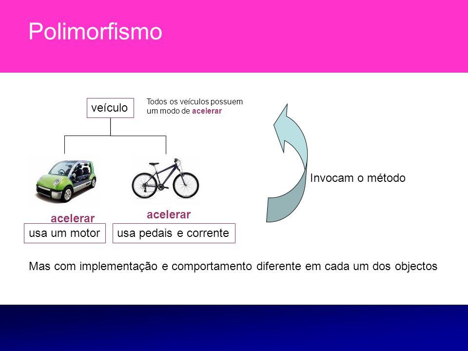 Polimorfismo veículo Invocam o método acelerar acelerar usa um motor