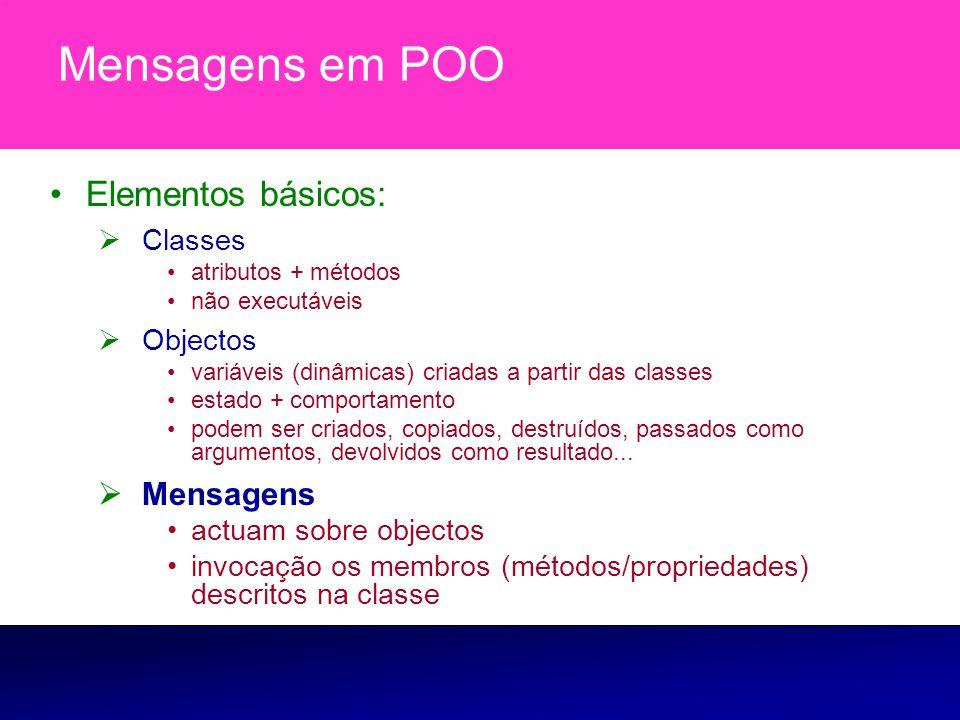 Mensagens em POO Elementos básicos: Mensagens Classes Objectos