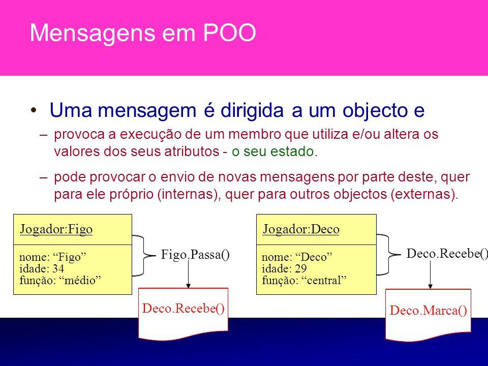 Mensagens em POO Uma mensagem é dirigida a um objecto e