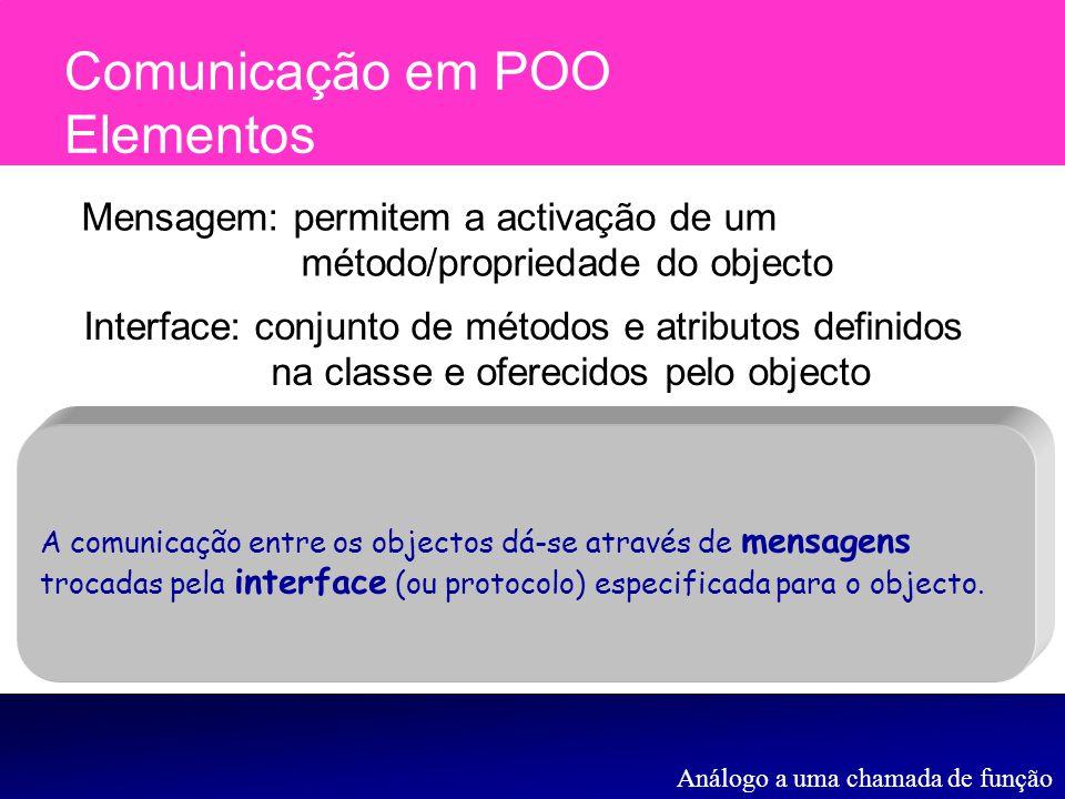 Comunicação em POO Elementos