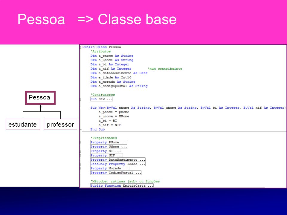 Pessoa => Classe base