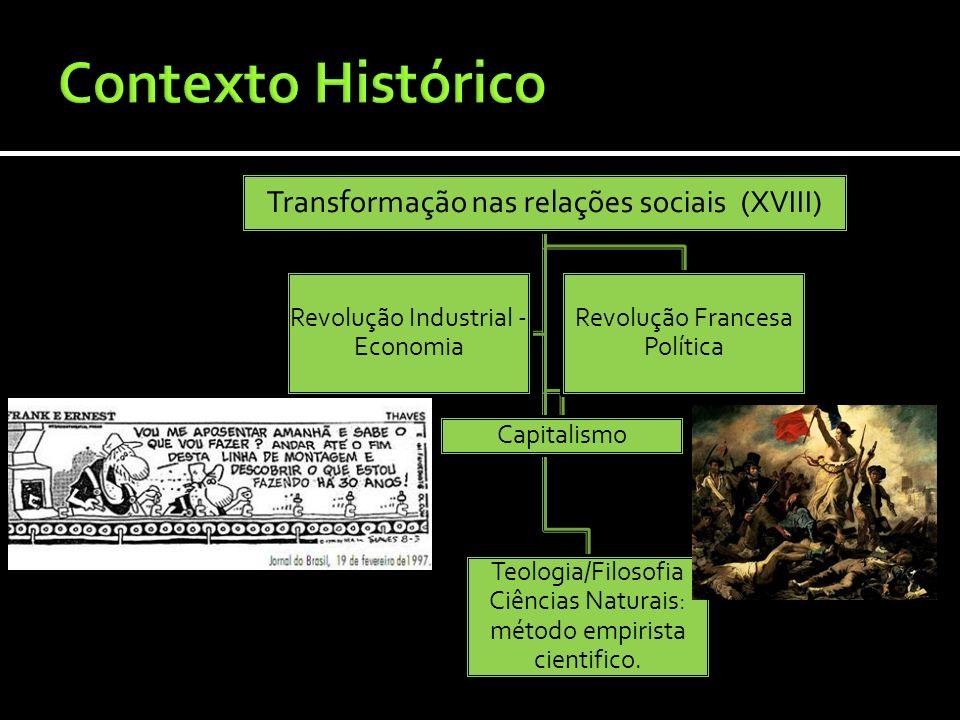 Contexto Histórico Transformação nas relações sociais (XVIII)