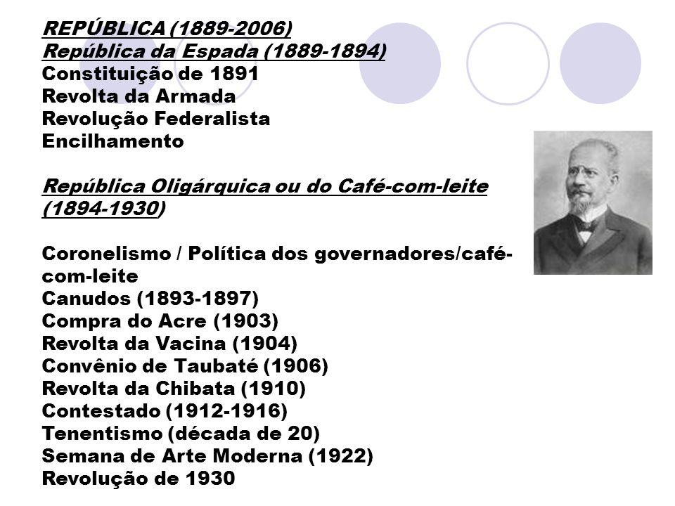 REPÚBLICA (1889-2006) República da Espada (1889-1894) Constituição de 1891. Revolta da Armada. Revolução Federalista.
