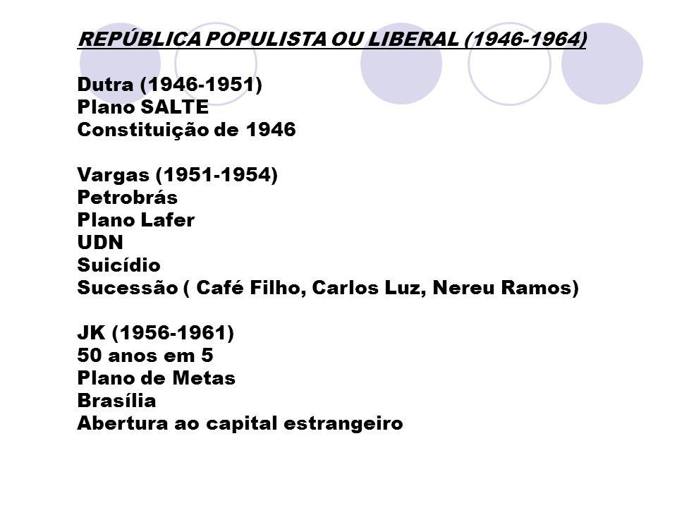 REPÚBLICA POPULISTA OU LIBERAL (1946-1964)
