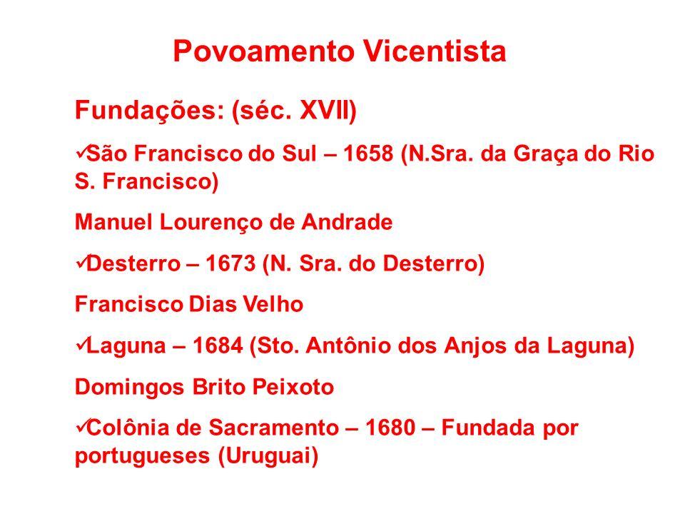 Povoamento Vicentista