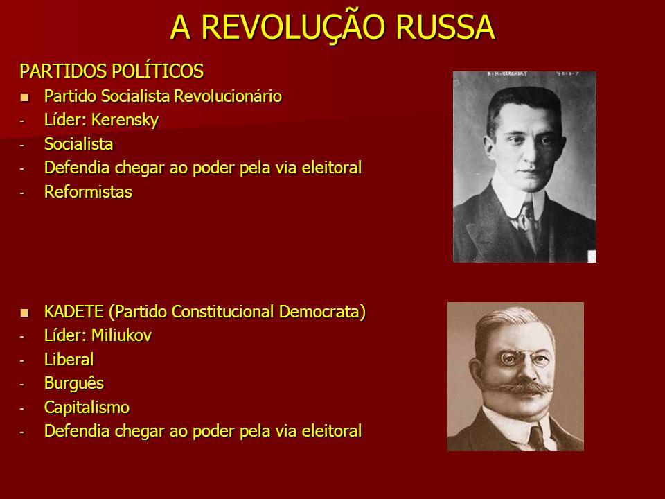 A REVOLUÇÃO RUSSA PARTIDOS POLÍTICOS Partido Socialista Revolucionário