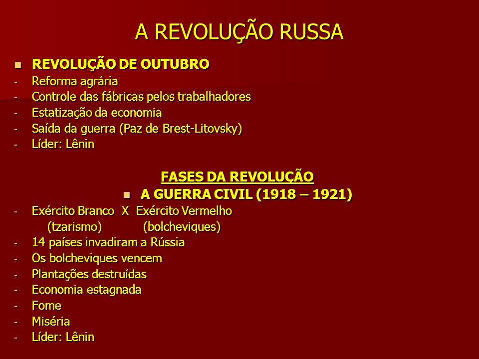 A REVOLUÇÃO RUSSA REVOLUÇÃO DE OUTUBRO FASES DA REVOLUÇÃO