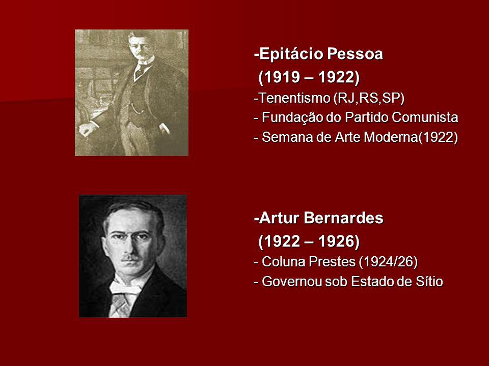 -Epitácio Pessoa (1919 – 1922) -Artur Bernardes (1922 – 1926)