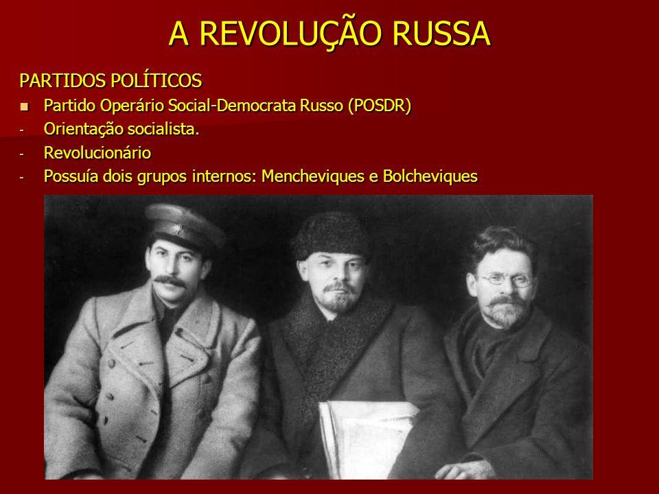 A REVOLUÇÃO RUSSA PARTIDOS POLÍTICOS
