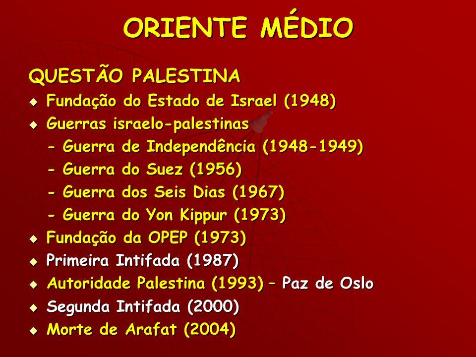 ORIENTE MÉDIO QUESTÃO PALESTINA Fundação do Estado de Israel (1948)