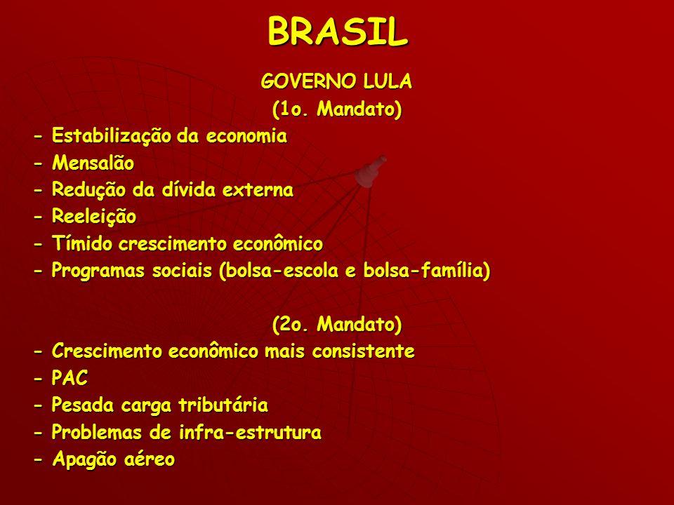 BRASIL GOVERNO LULA (1o. Mandato) - Estabilização da economia