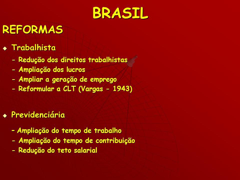 BRASIL REFORMAS - Ampliação do tempo de trabalho Trabalhista