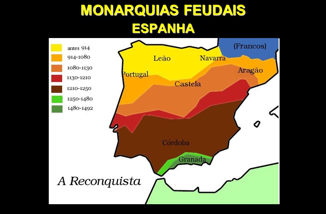 MONARQUIAS FEUDAIS ESPANHA