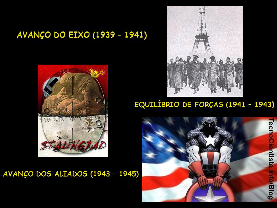 AVANÇO DO EIXO (1939 – 1941) EQUILÍBRIO DE FORÇAS (1941 – 1943)