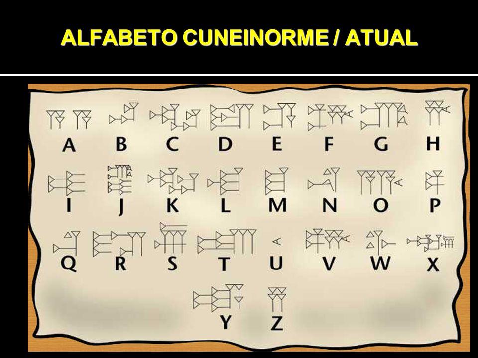 ALFABETO CUNEINORME / ATUAL