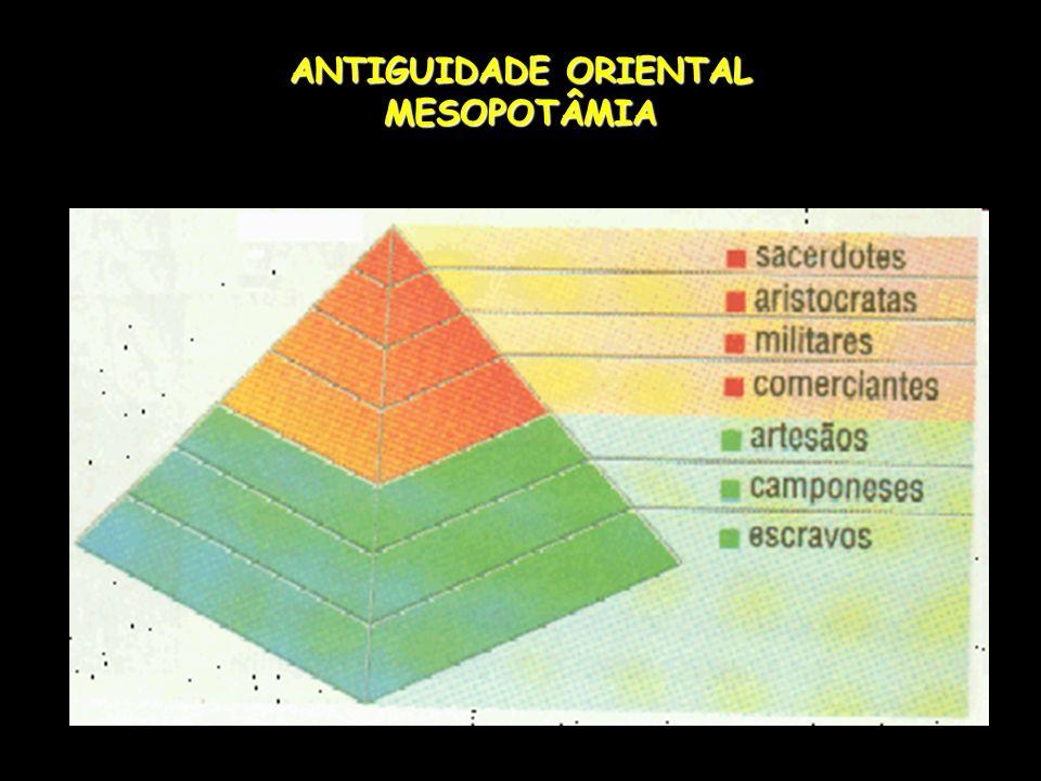 ANTIGUIDADE ORIENTAL MESOPOTÂMIA