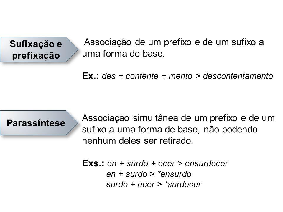 Sufixação e prefixação