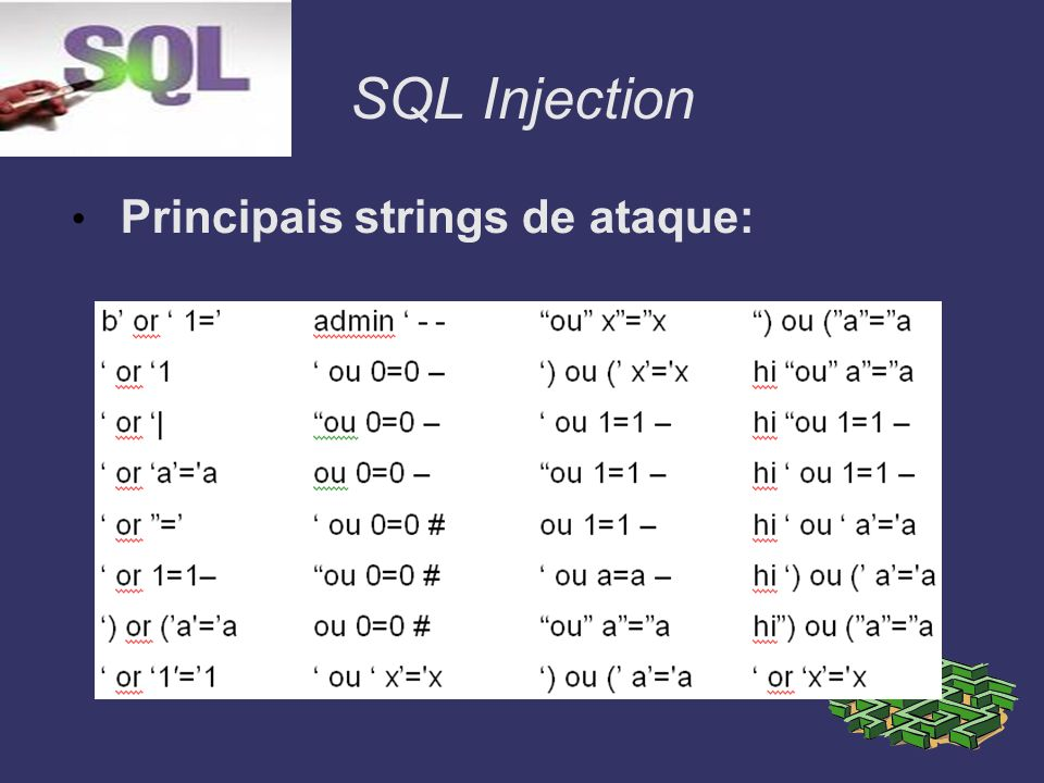 SQL Injection Principais strings de ataque: