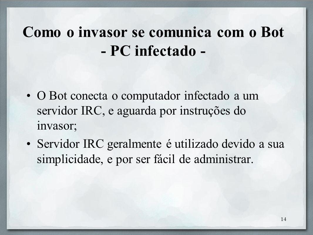 Como o invasor se comunica com o Bot - PC infectado -