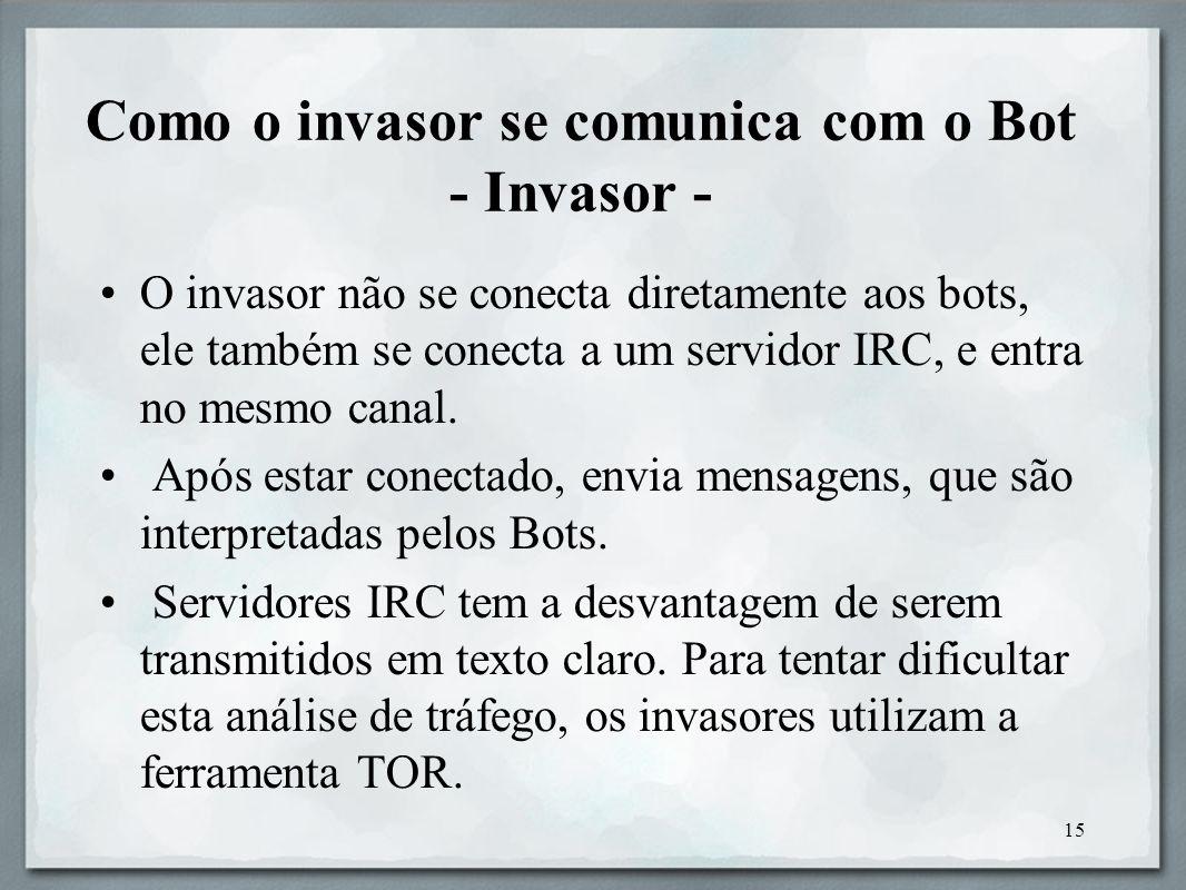 Como o invasor se comunica com o Bot - Invasor -
