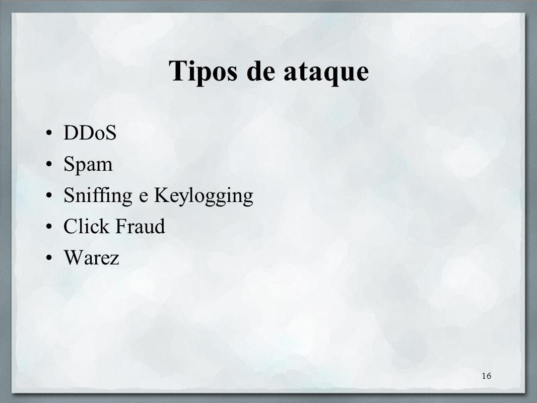Tipos de ataque DDoS Spam Sniffing e Keylogging Click Fraud Warez