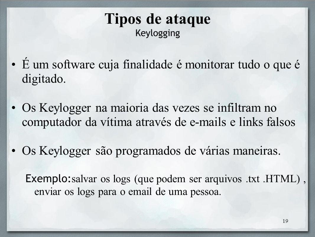 Tipos de ataque Keylogging