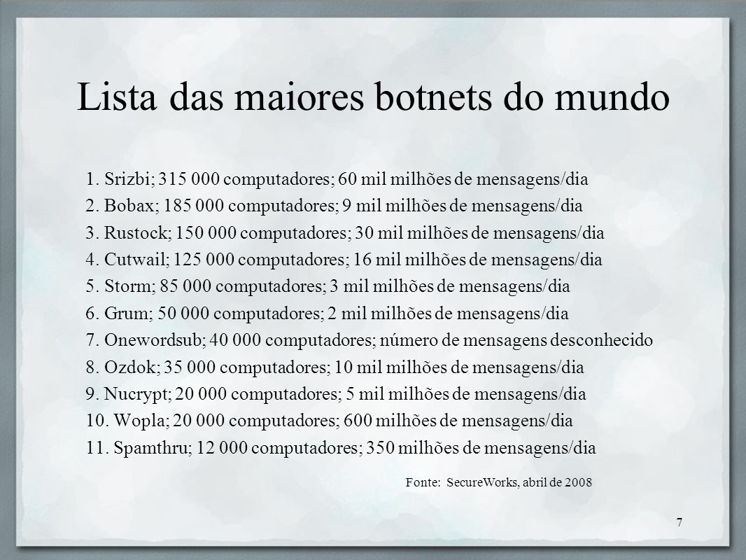 Lista das maiores botnets do mundo