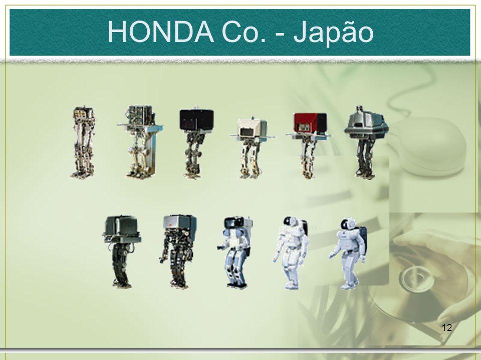 HONDA Co. - Japão Humanoid Robot 20 anos de pesquisas