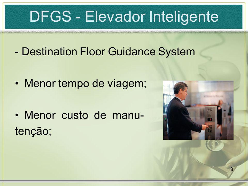 DFGS - Elevador Inteligente