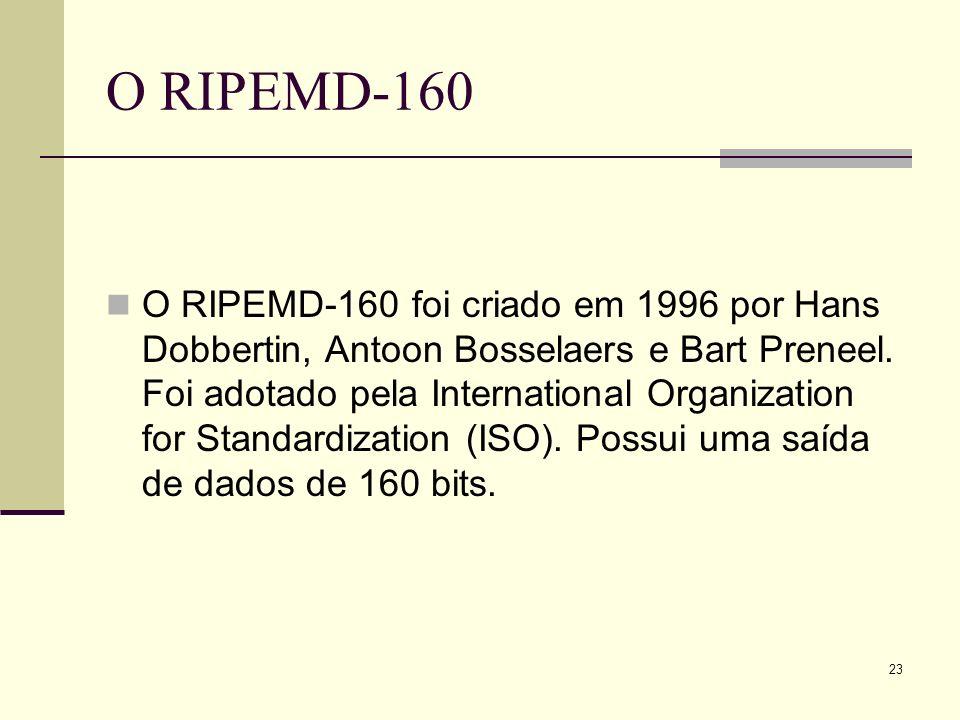 O RIPEMD-160