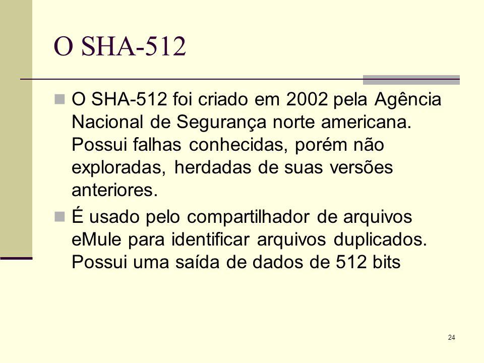 O SHA-512