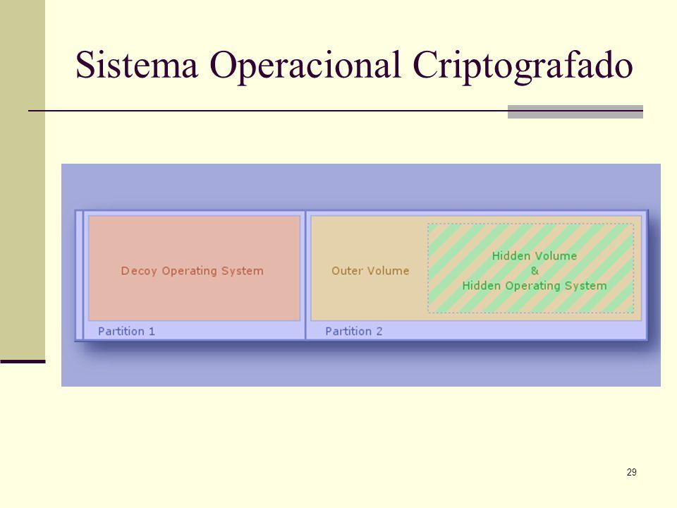 Sistema Operacional Criptografado