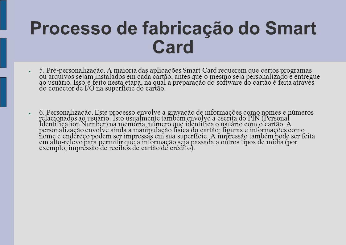 Processo de fabricação do Smart Card