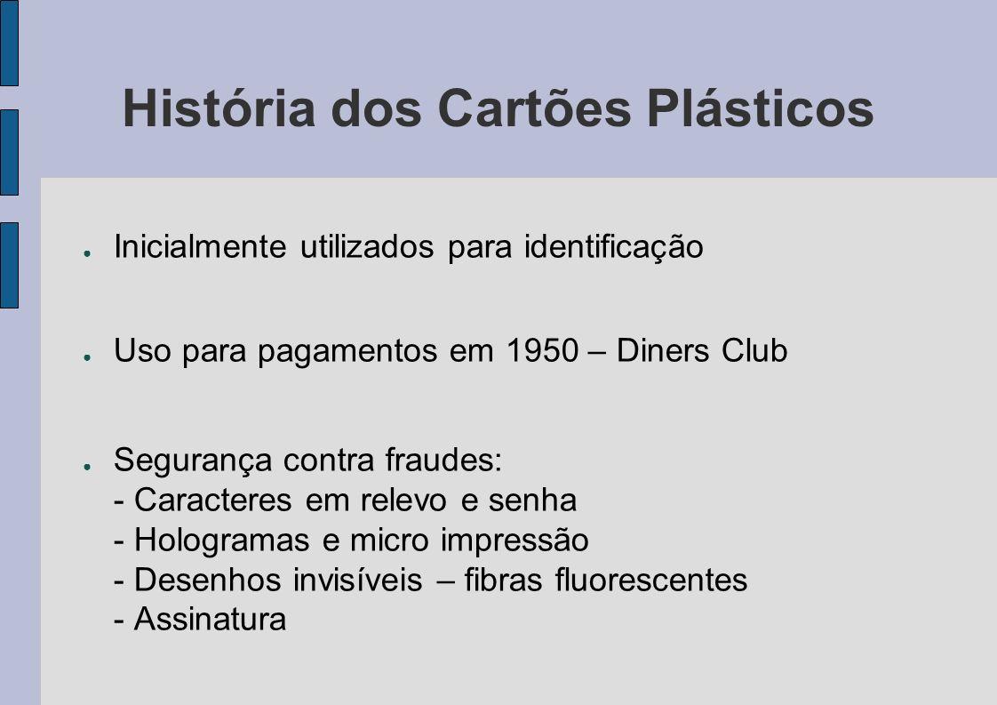 História dos Cartões Plásticos